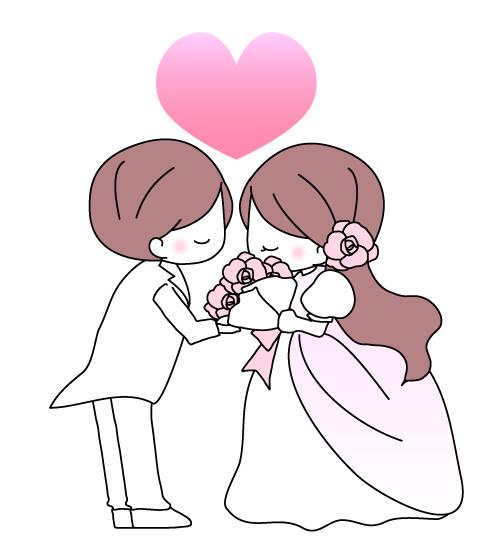 結婚式場の決め方